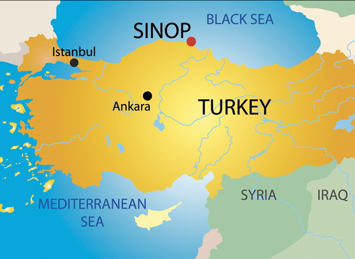 Economic impact assessment of the proposed Sinop nuclear power plant