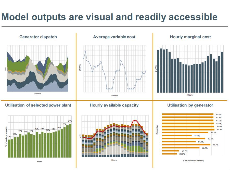 ECA develops in-house dispatch model 'WAIROA'