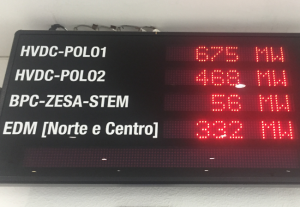 Digital board showing Mw power output for areas