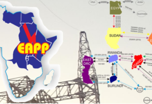 diagram showing EAPP on the map of Africa, plus related countries in the power pool