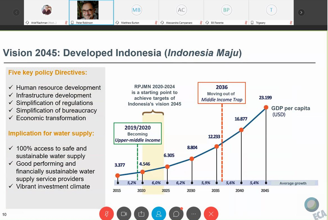 screen shot of a presentation by ECA - showing a powerpoint slide and graph