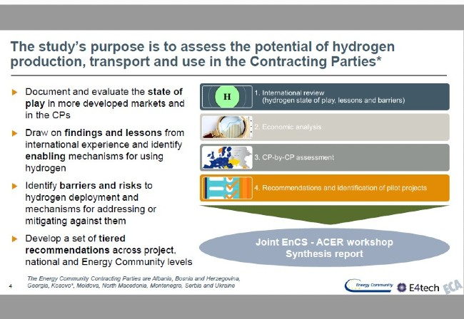 ECA presents preliminary findings of hydrogen study at joint ACER-ECS workshop